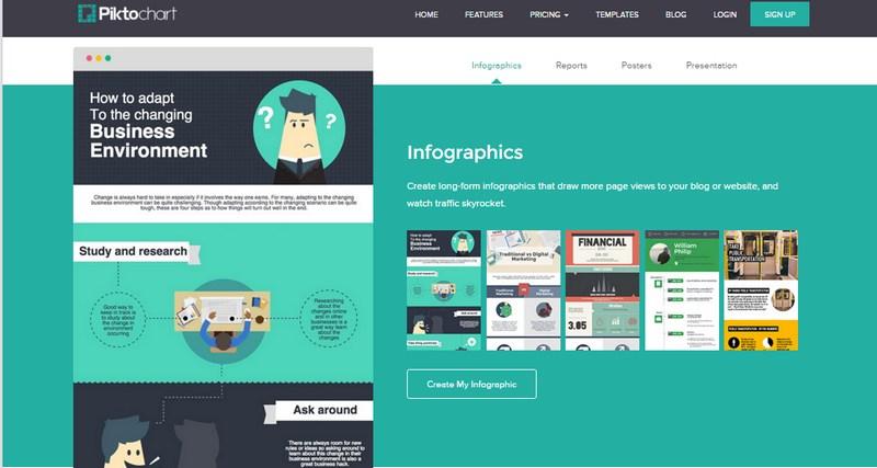 Infographics for WordPress Blog