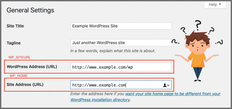 Wordpress site url