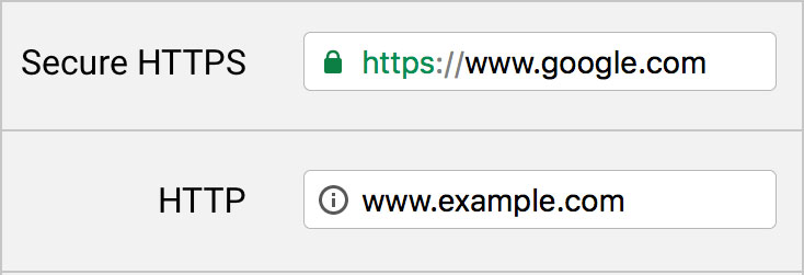 Non SSL Site Google Warning