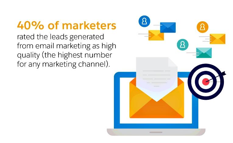 bulk email marketing