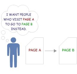 Redirect illustration