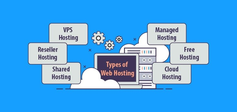 Cheap wordpress hosting facts