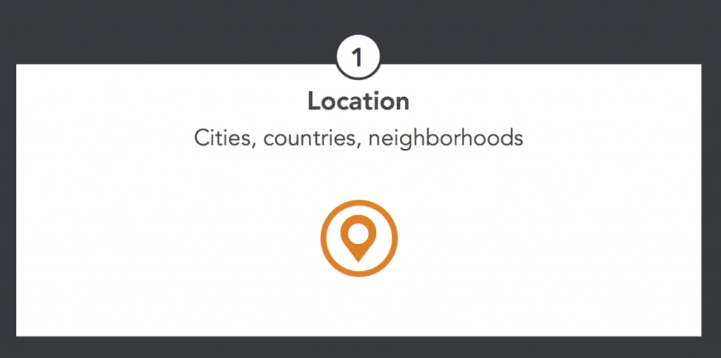 target-by-location