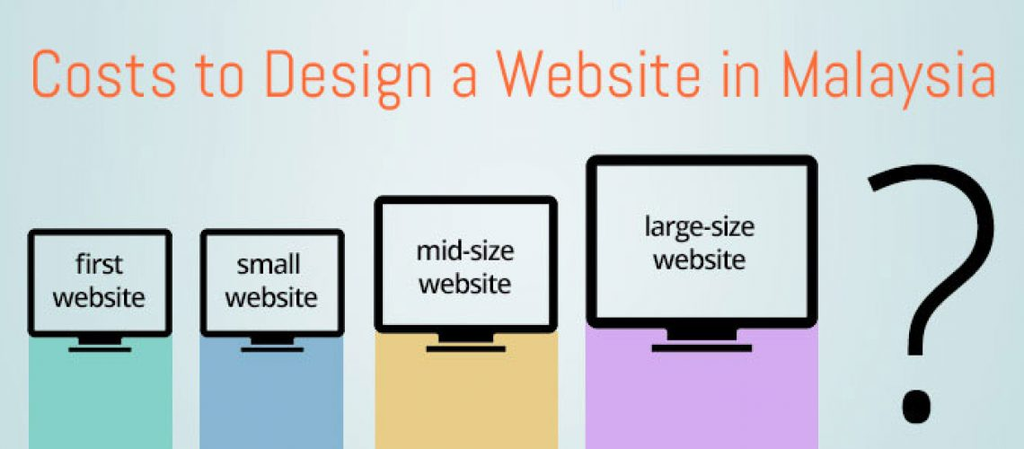 website-design-cost-in-malaysia